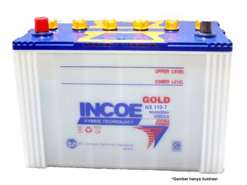INCOE – Gold NX110-5/5L